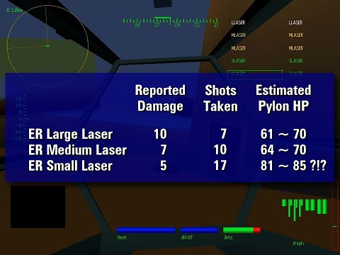 ACTUAL Weapon Stats - MechWarrior 2 - ADG Pro 12