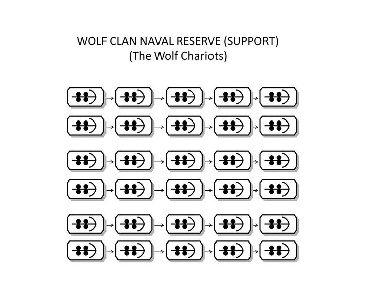 File:Clanwolf3052 wolfchariots.png